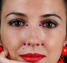 facial beauty point