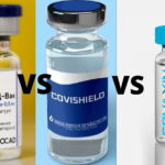 Sputnik V Vs Covishield Vs Covaxin